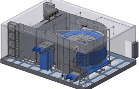 Спиральные охлаждающие конвейеры и конвейеры шоковой заморозки.